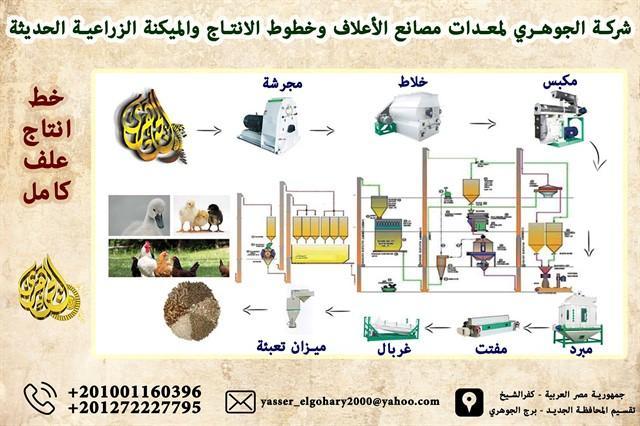 انشاء مصنع  علف 25  طن من شركة الجوهرى 01001160396 440910769