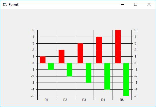 التعامل مع الرسوم البيانية أو مخططات البيانات بإستخدام MSChart Control 496178777