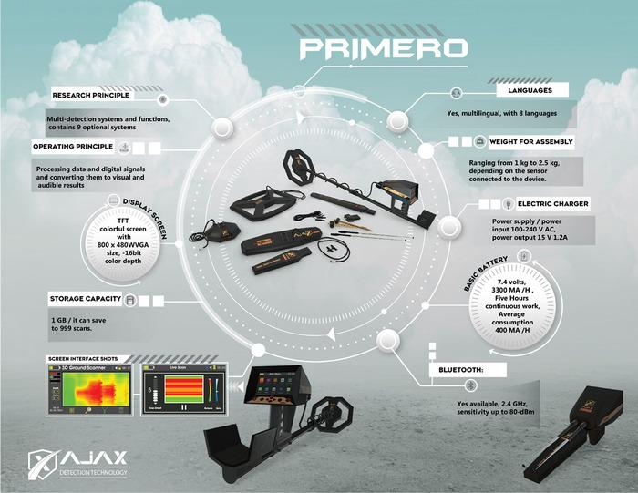 بريميرو جهاز كشف الذهب و المعادن 864964587